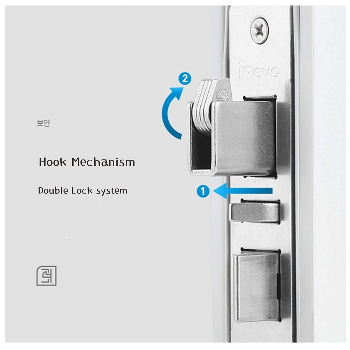 Gateman Smart Door Lock X300-FH